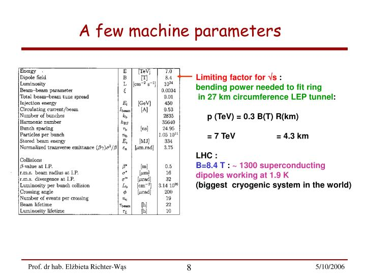 A few machine parameters