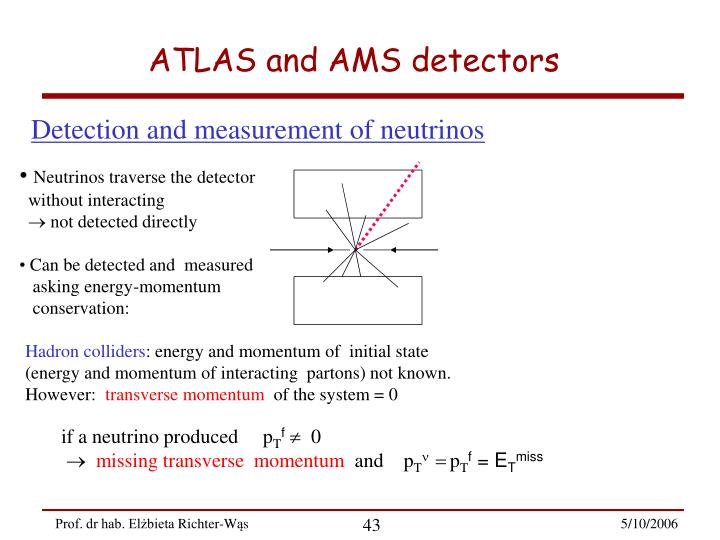 ATLAS and AMS detectors