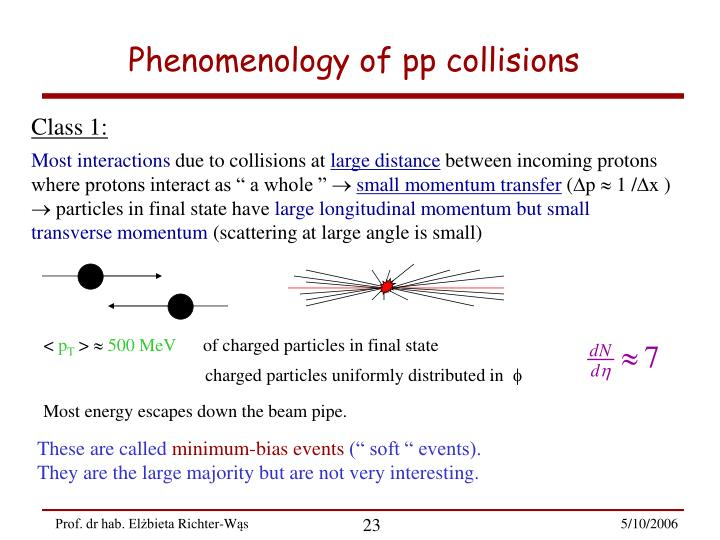 Phenomenology of pp collisions