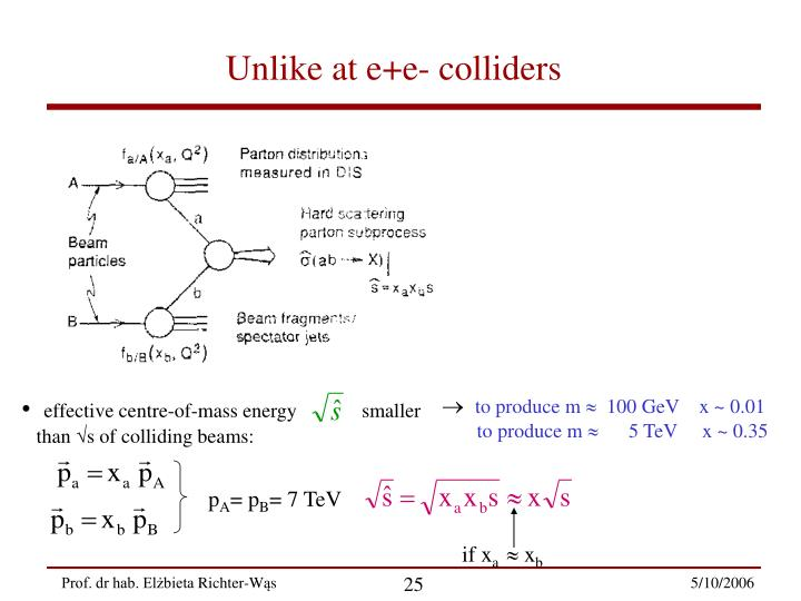 Unlike at e+e- colliders