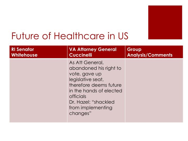 Future of Healthcare in US