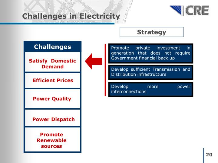 Challenges in Electricity