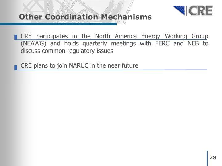 Other Coordination Mechanisms