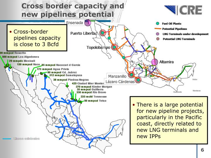 Cross border capacity and  new pipelines potential
