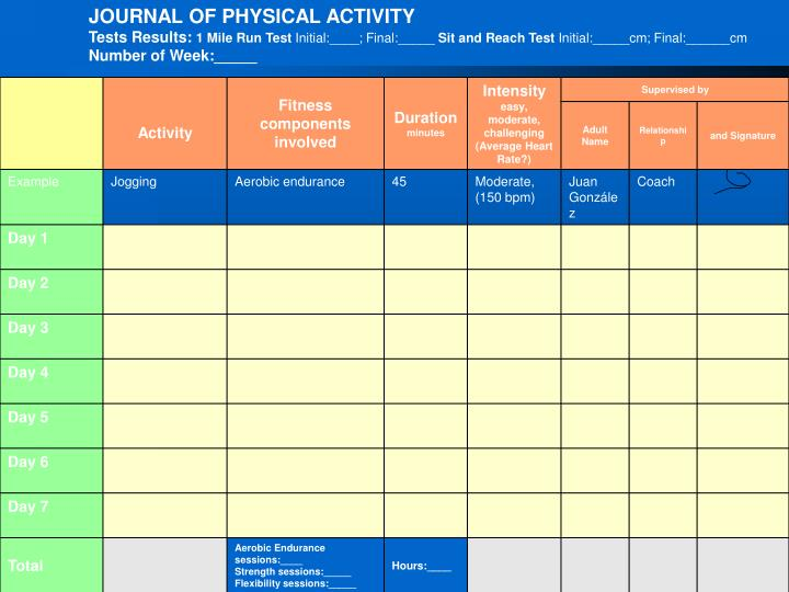 JOURNAL OF PHYSICAL ACTIVITY