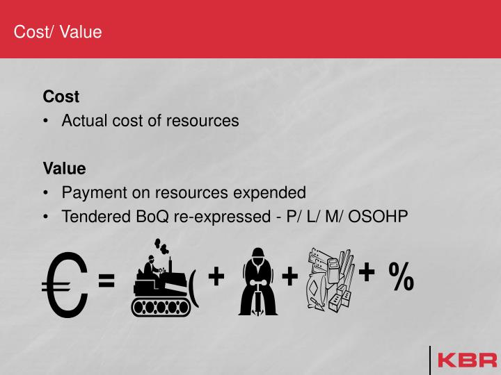 Cost/ Value