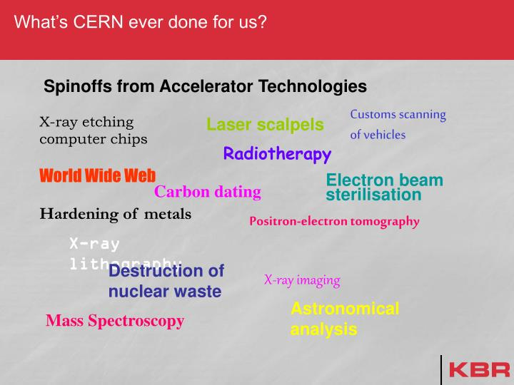 What's CERN ever done for us?
