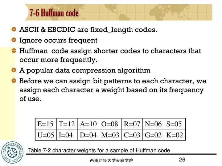 7-6 Huffman code