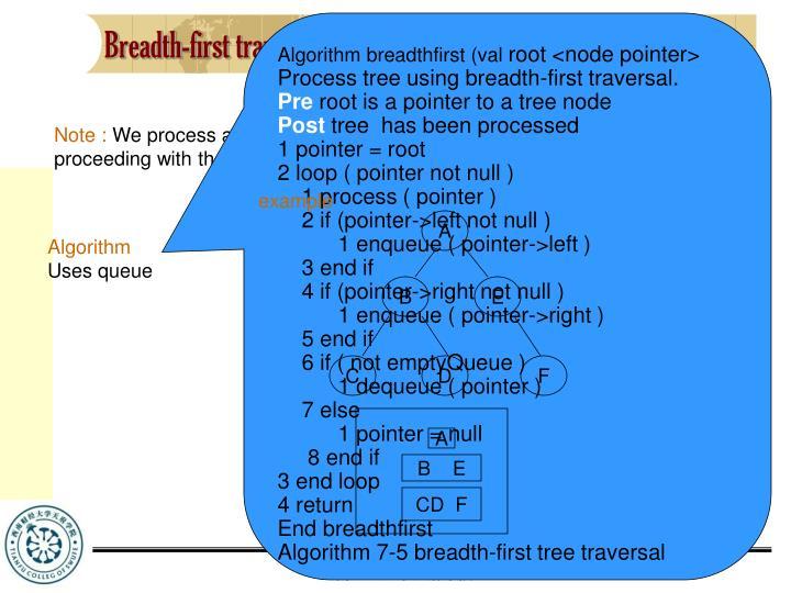 Algorithm breadthfirst (val