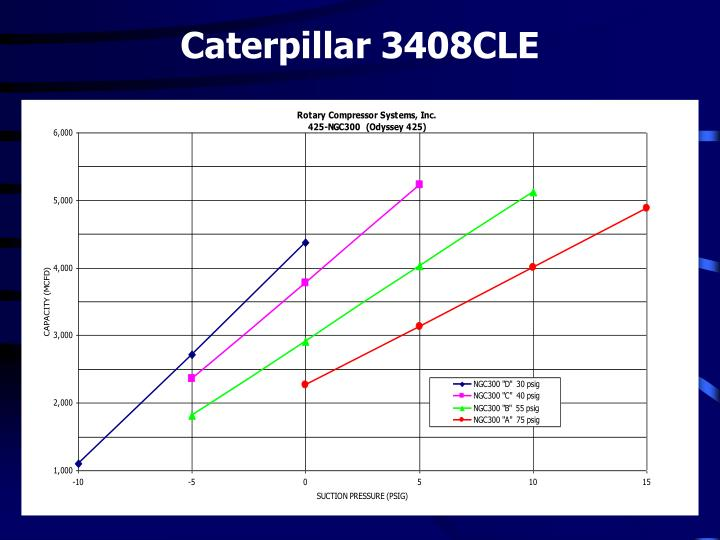 Caterpillar 3408CLE