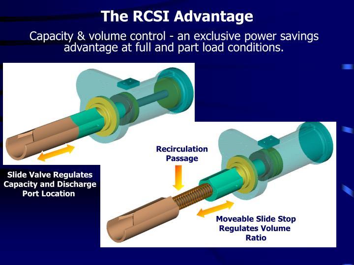 The RCSI Advantage