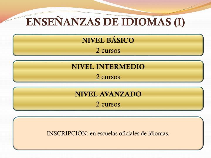 ENSEÑANZAS DE IDIOMAS (I)