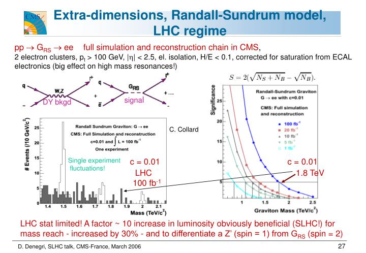 Extra-dimensions, Randall-Sundrum model,