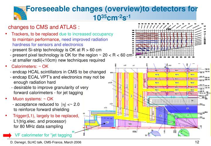 Foreseeable changes (overview)to detectors for 10
