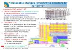 foreseeable changes overview to detectors for 10 35 cm 2 s 1
