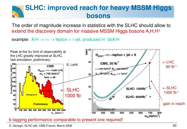 SLHC: improved reach for heavy MSSM Higgs bosons