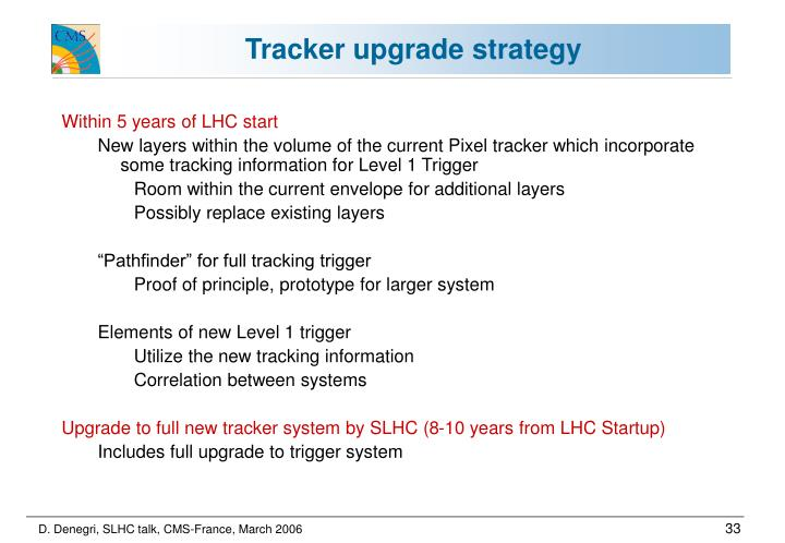 Within 5 years of LHC start