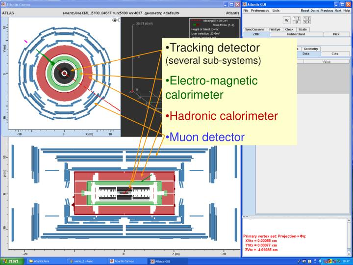 Tracking detector