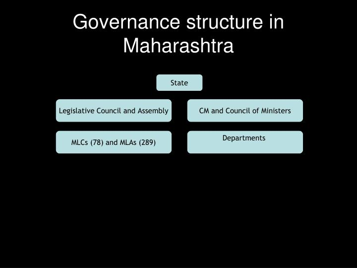 Governance structure in Maharashtra