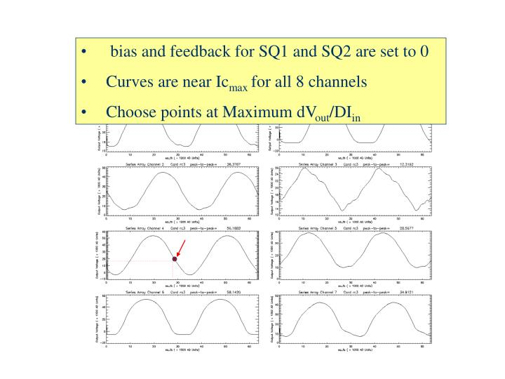 bias and feedback for SQ1 and SQ2 are set to 0