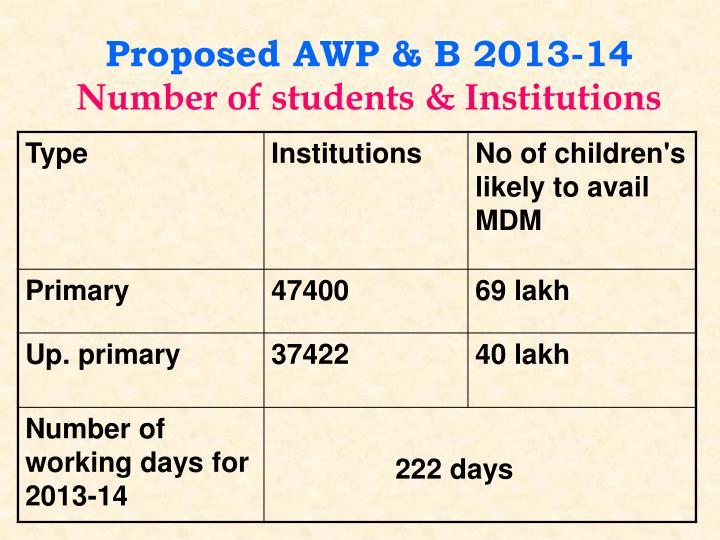 Proposed AWP & B 2013-14
