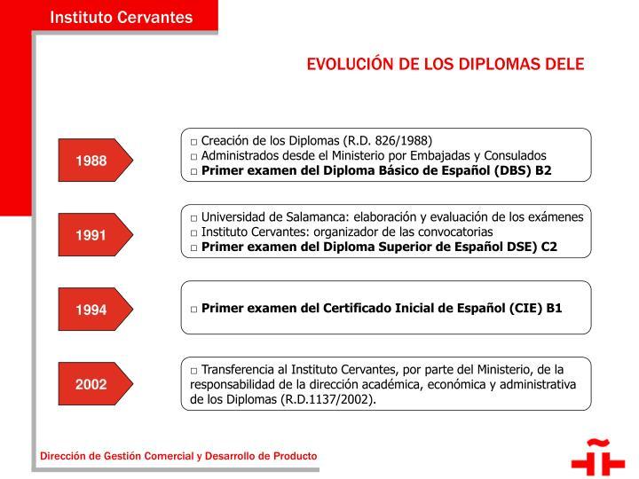 □ Creación de los Diplomas (R.D. 826/1988)