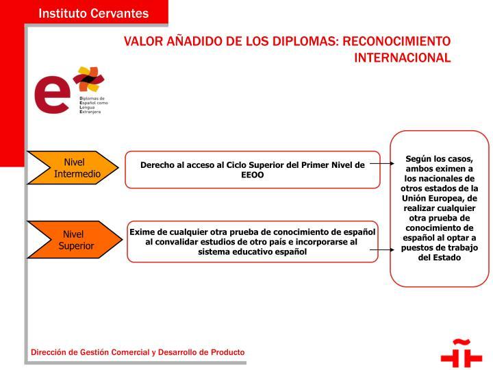 VALOR AÑADIDO DE LOS DIPLOMAS: RECONOCIMIENTO INTERNACIONAL