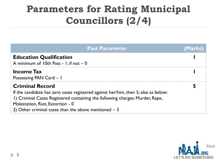 Parameters for Rating