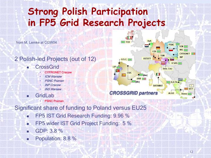 Strong Polish Participation