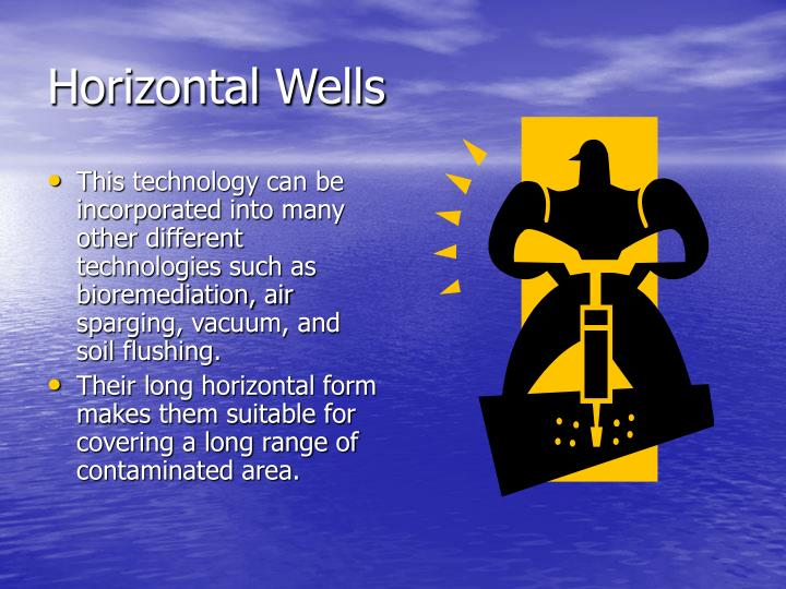 Horizontal Wells