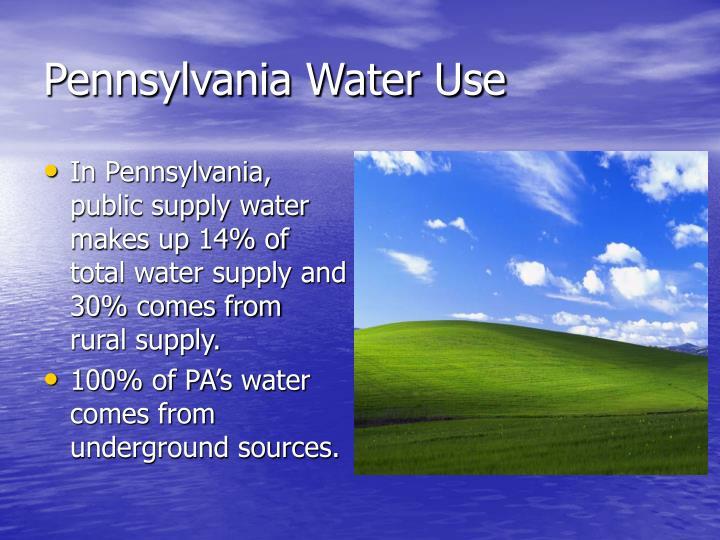 Pennsylvania Water Use