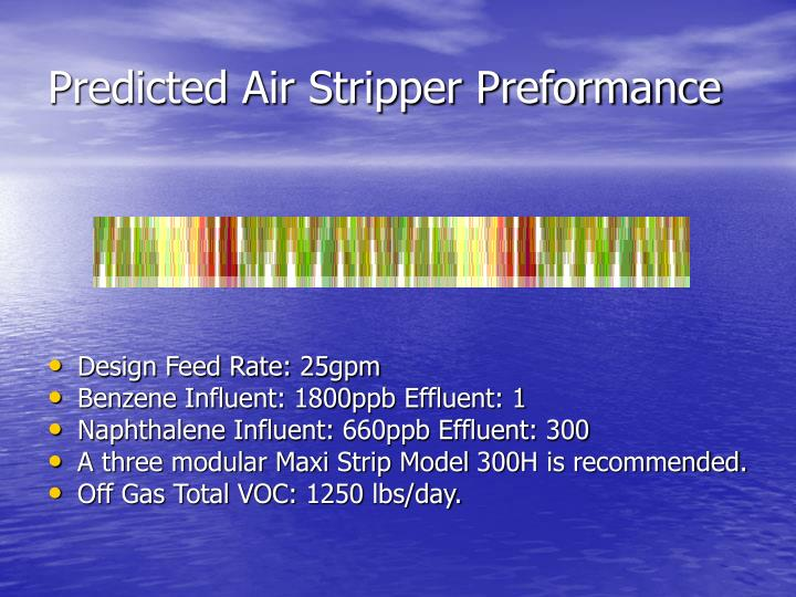 Predicted Air Stripper Preformance