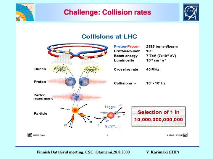 Challenge: Collision rates