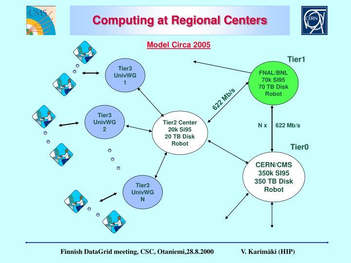 Computing at Regional Centers