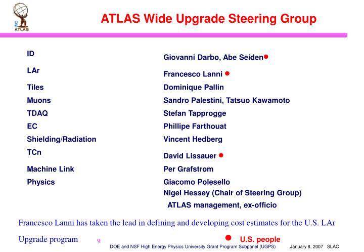 ATLAS Wide Upgrade Steering Group