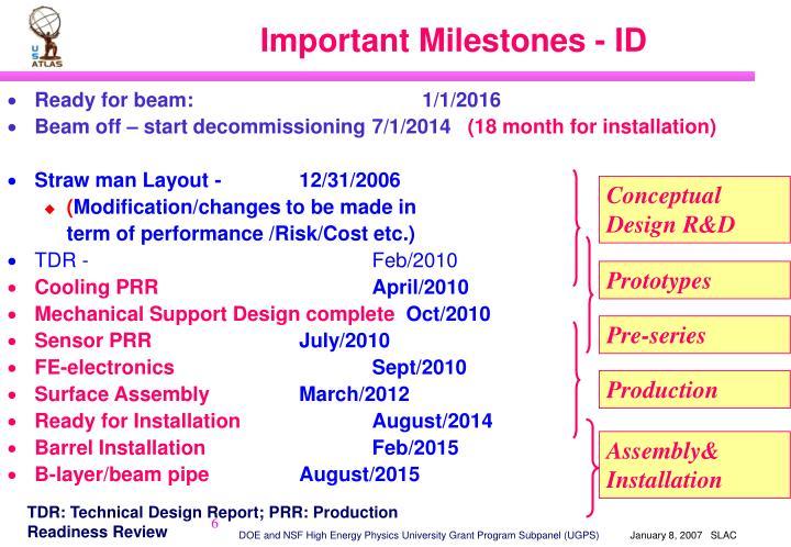 Important Milestones - ID