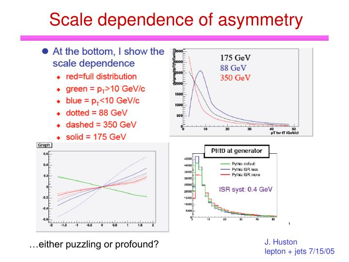 Scale dependence of asymmetry