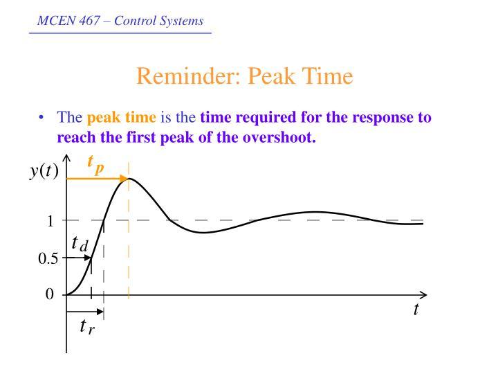 Reminder: Peak Time