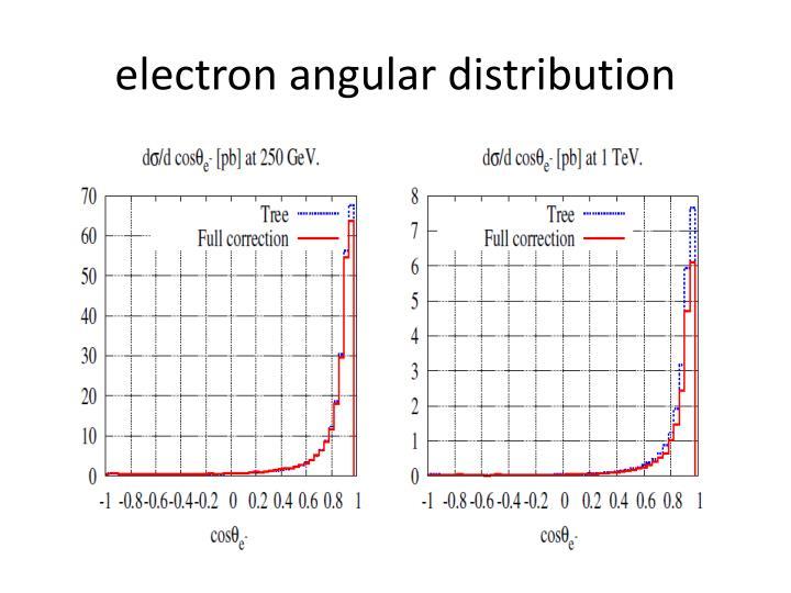 electron angular distribution
