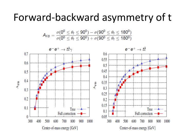 Forward-backward asymmetry of t