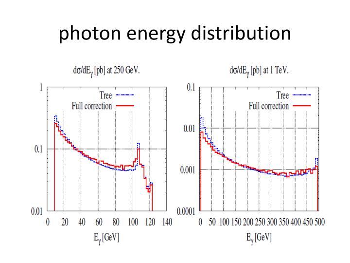 photon energy distribution