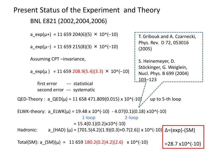 Present Status of the Experiment  and Theory