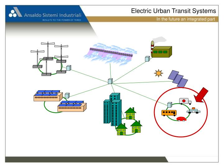 Electric Urban Transit Systems