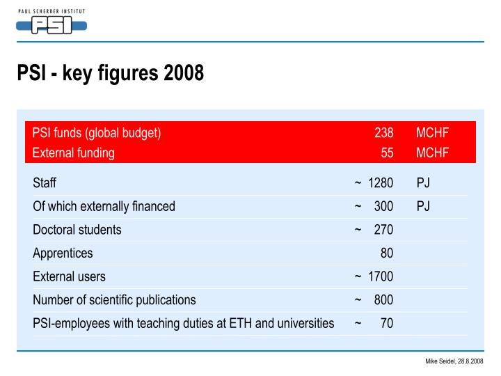 PSI - key figures 2008