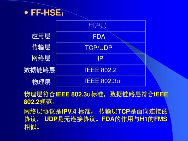 FF-HSE: