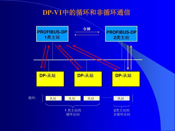 DP-V1