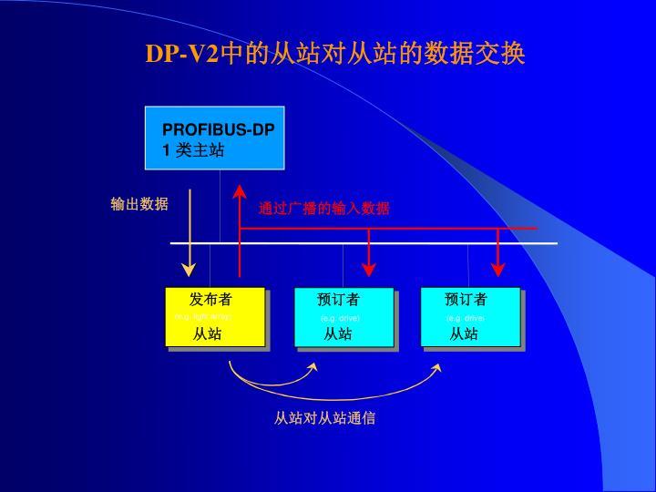 DP-V2