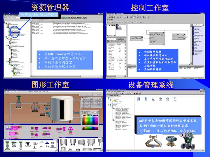 预先设计的组态策略库