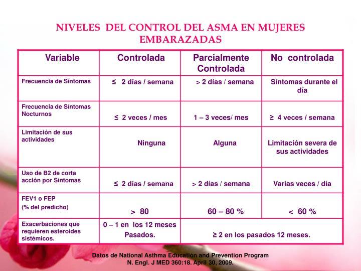 NIVELES  DEL CONTROL DEL ASMA EN MUJERES EMBARAZADAS
