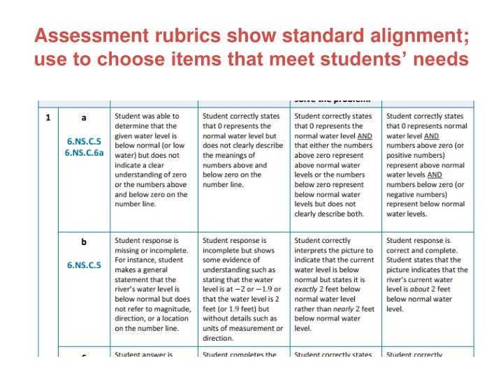 Assessment rubrics show standard alignment; use to choose items that meet students' needs